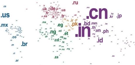 Jelentős változások a domain regisztrációban