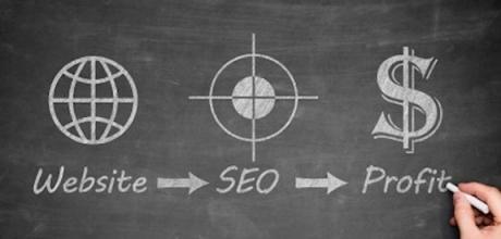 Komplett keresőbarát, minőségi honlap, Google Adwords kampánnyal 1 hét alatt? Nem lehetetlen.