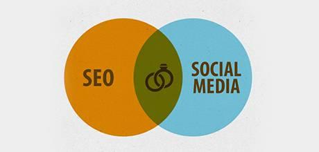 A közösségi média és a keresőoptimalizálás kapcsolata